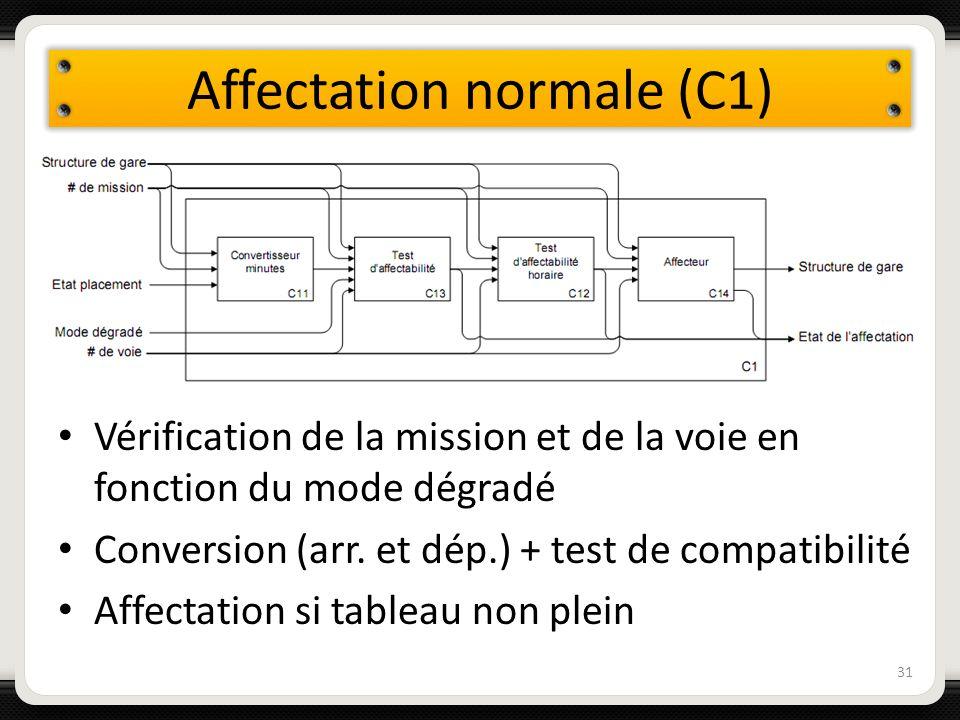 Affectation normale (C1)