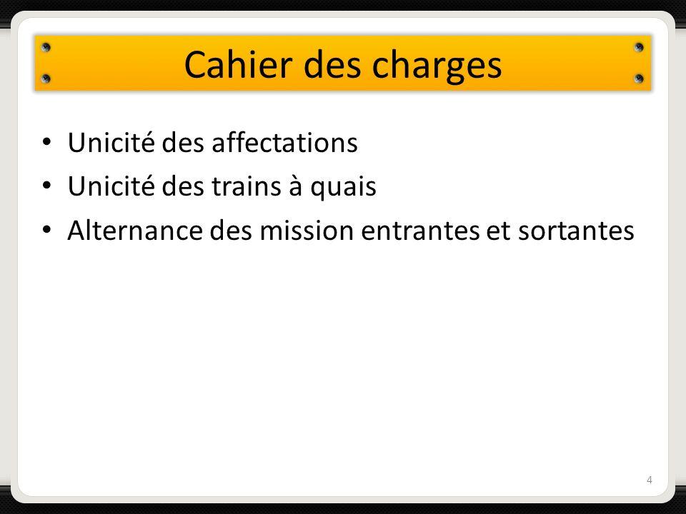 Cahier des charges Unicité des affectations Unicité des trains à quais