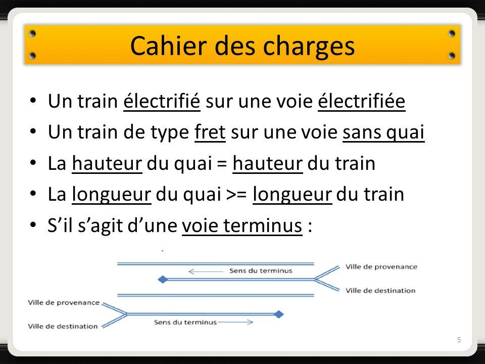 Cahier des charges Un train électrifié sur une voie électrifiée
