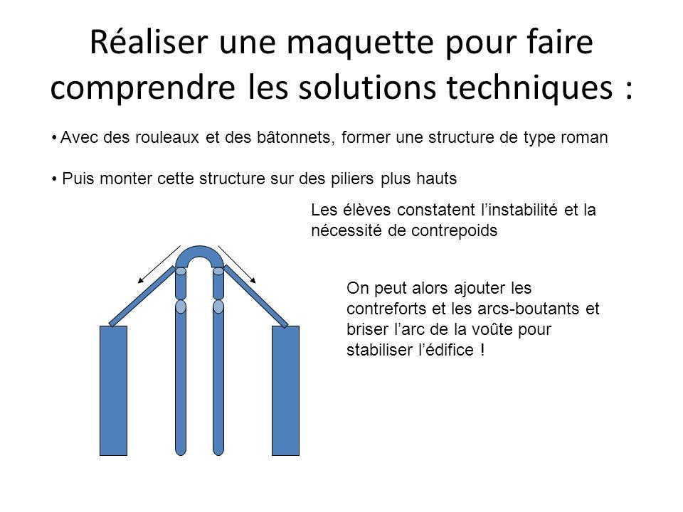 Réaliser une maquette pour faire comprendre les solutions techniques :