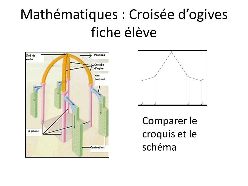 Mathématiques : Croisée d'ogives fiche élève