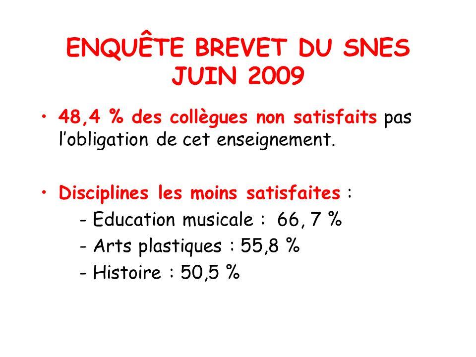 ENQUÊTE BREVET DU SNES JUIN 2009