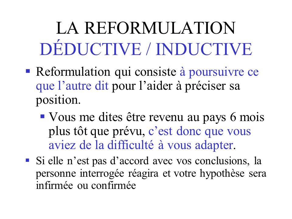LA REFORMULATION DÉDUCTIVE / INDUCTIVE