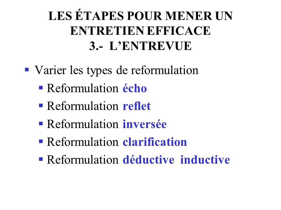 LES ÉTAPES POUR MENER UN ENTRETIEN EFFICACE 3.- L'ENTREVUE