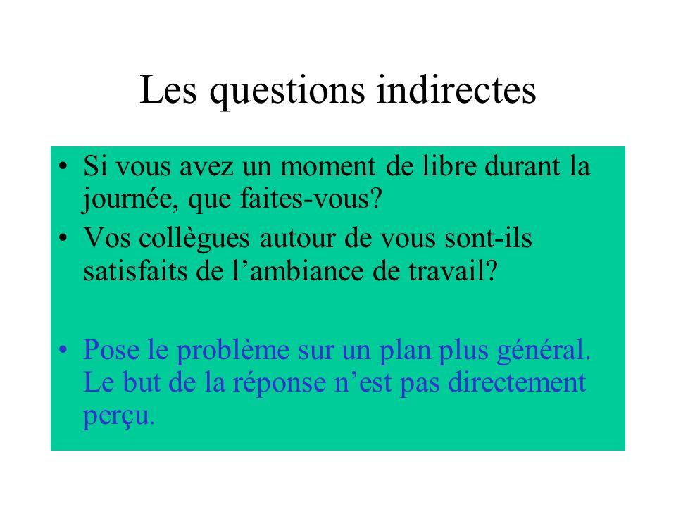 Les questions indirectes