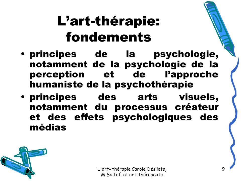 L'art-thérapie: fondements