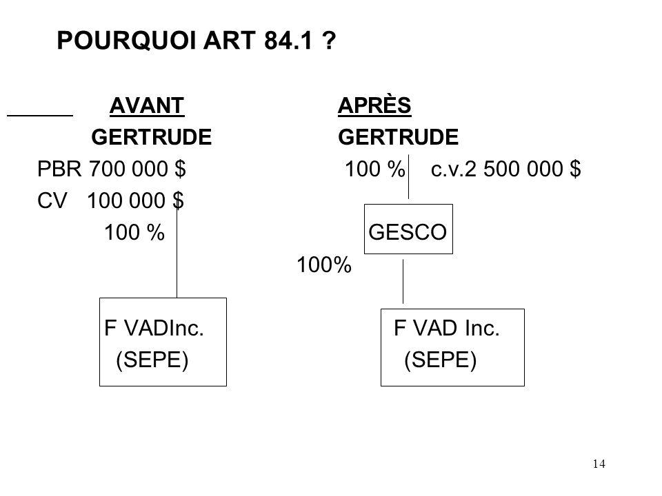 POURQUOI ART 84.1 AVANT APRÈS GERTRUDE GERTRUDE
