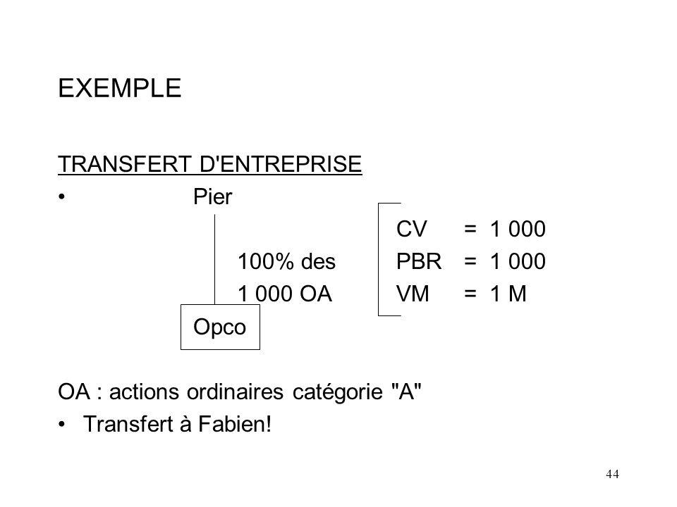 EXEMPLE TRANSFERT D ENTREPRISE Pier CV = 1 000 100% des PBR = 1 000