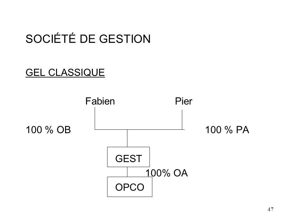 SOCIÉTÉ DE GESTION GEL CLASSIQUE Fabien Pier 100 % OB 100 % PA GEST