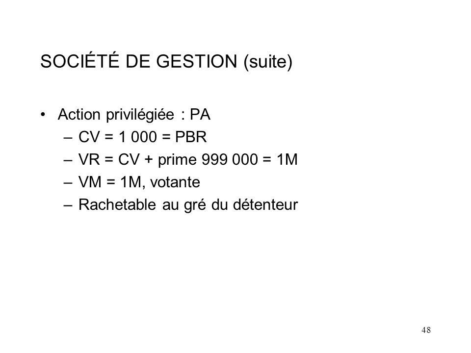 SOCIÉTÉ DE GESTION (suite)