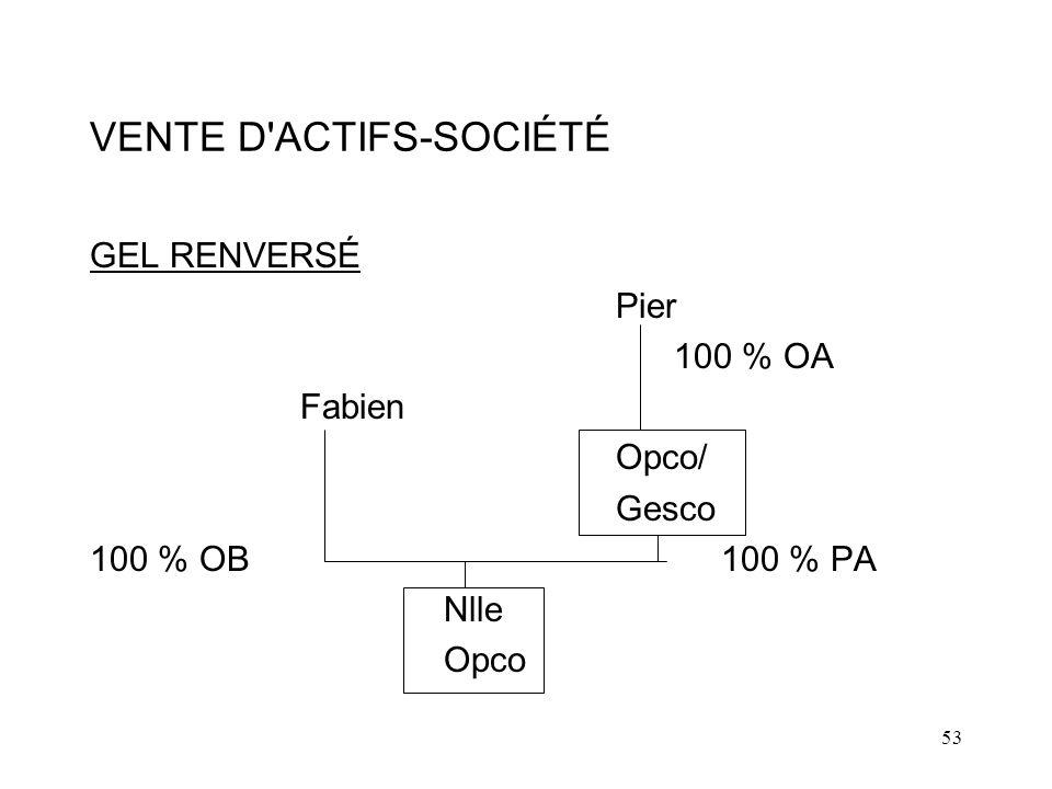 VENTE D ACTIFS-SOCIÉTÉ