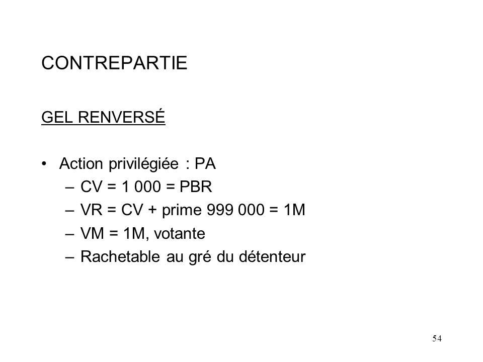 CONTREPARTIE GEL RENVERSÉ Action privilégiée : PA CV = 1 000 = PBR