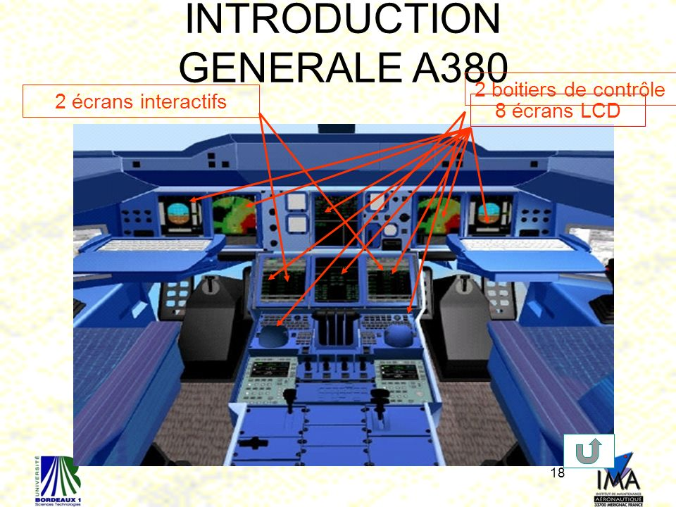 INTRODUCTION GENERALE A380