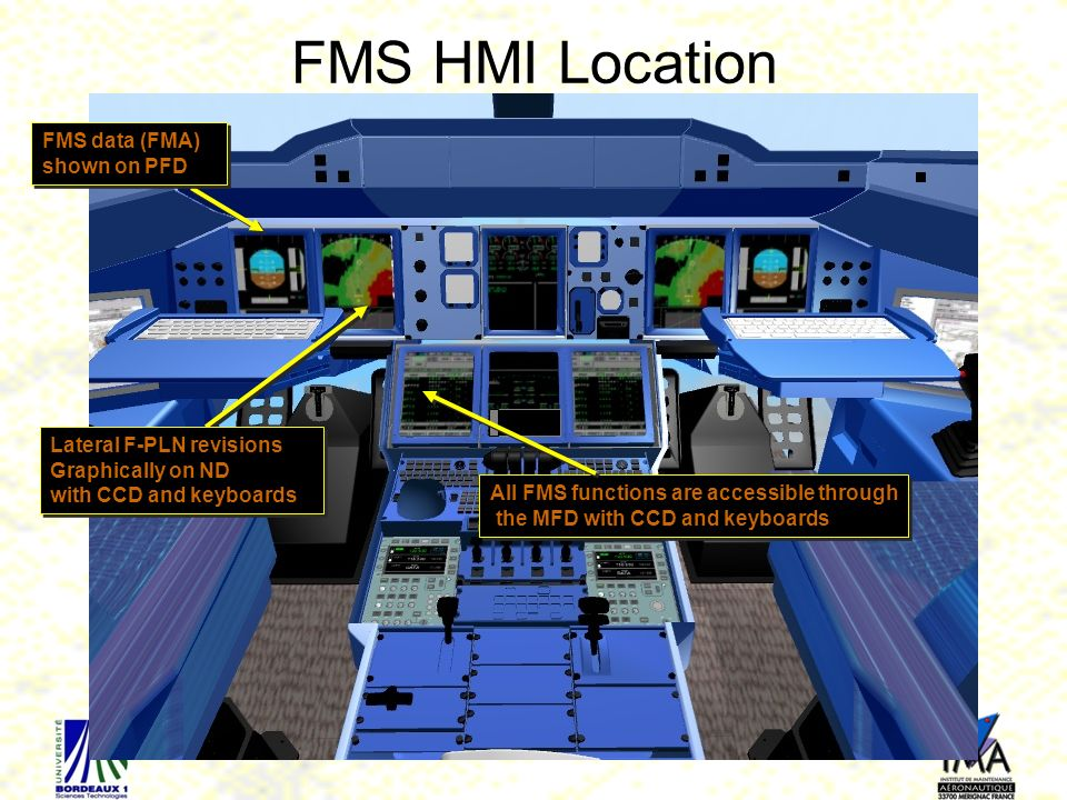 FMS HMI Location FMS data (FMA) shown on PFD Lateral F-PLN revisions