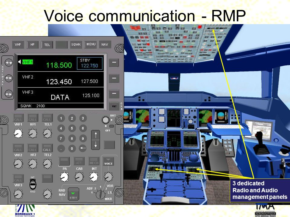 Voice communication - RMP