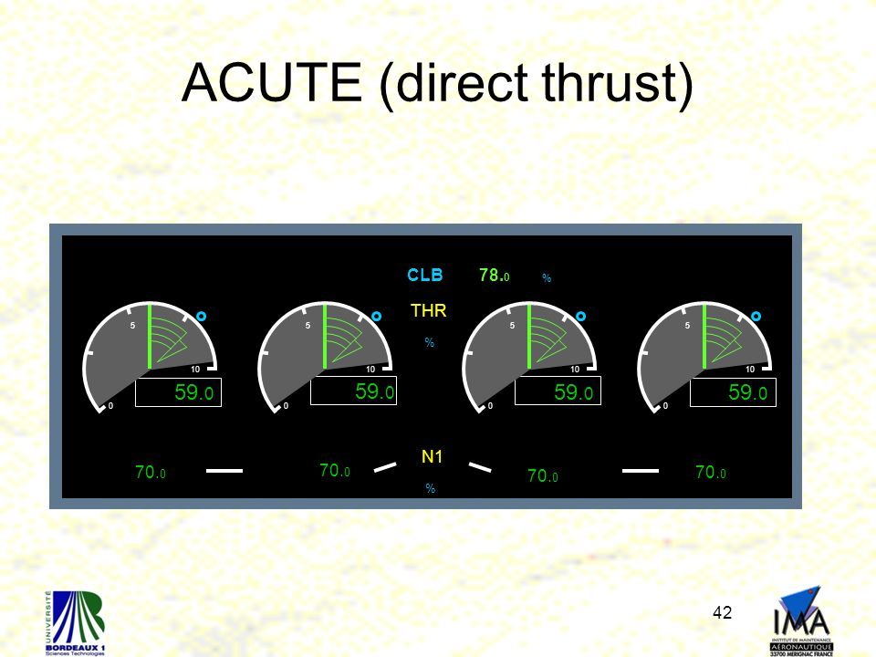 ACUTE (direct thrust) 59.0 Engine 1 Engine 2 Engine 3 Engine 4 THR N1