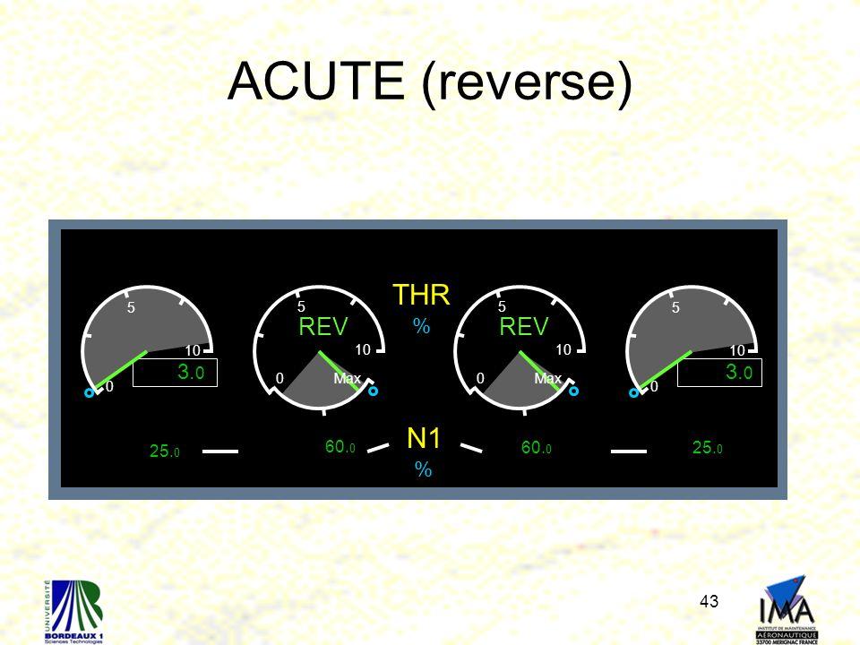 ACUTE (reverse) THR N1 % 5 10 REV Max 3.0 60.0 25.0