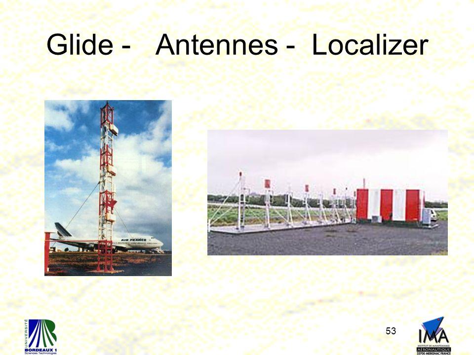 Glide - Antennes - Localizer