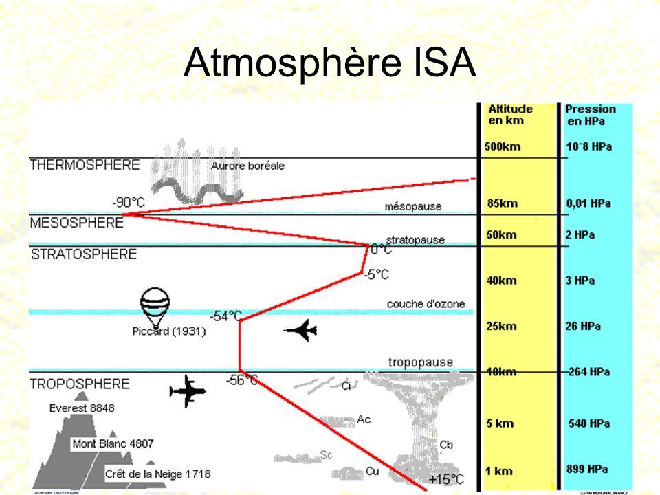 Atmosphère ISA