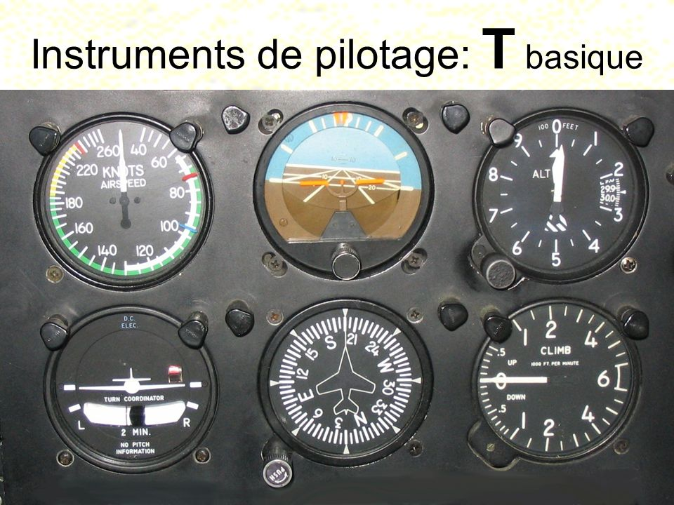 Instruments de pilotage: T basique