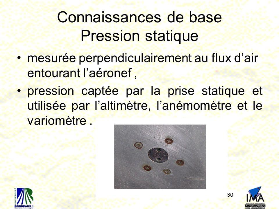 Connaissances de base Pression statique
