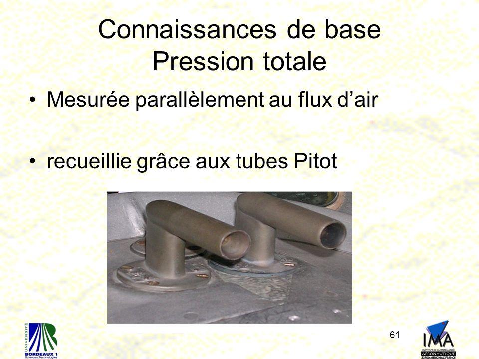 Connaissances de base Pression totale