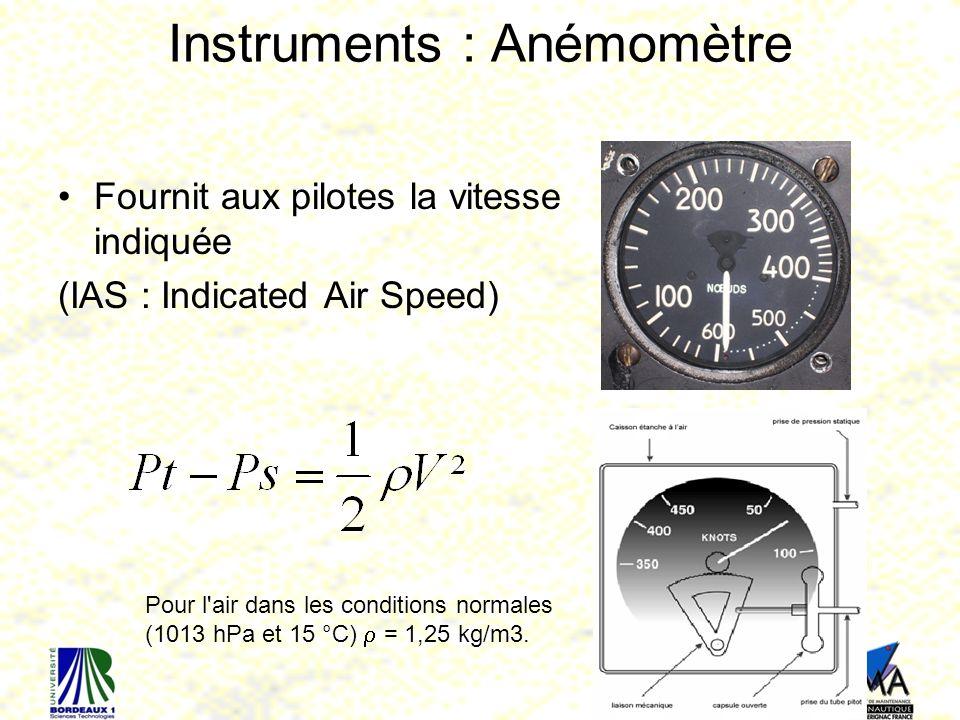 Instruments : Anémomètre
