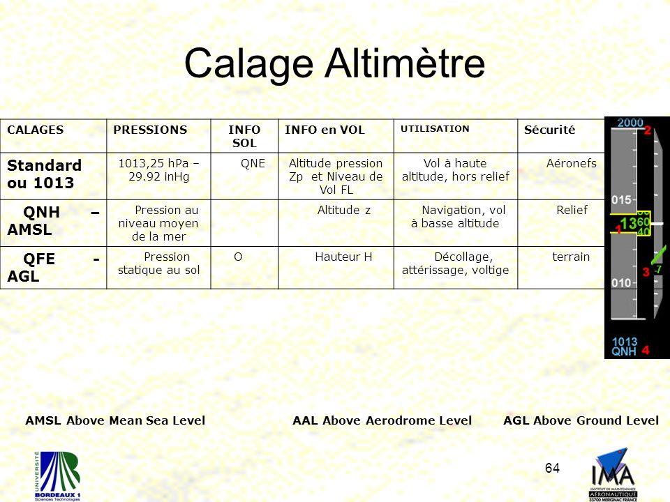 Calage Altimètre Standard ou 1013 QNH – AMSL QFE - AGL