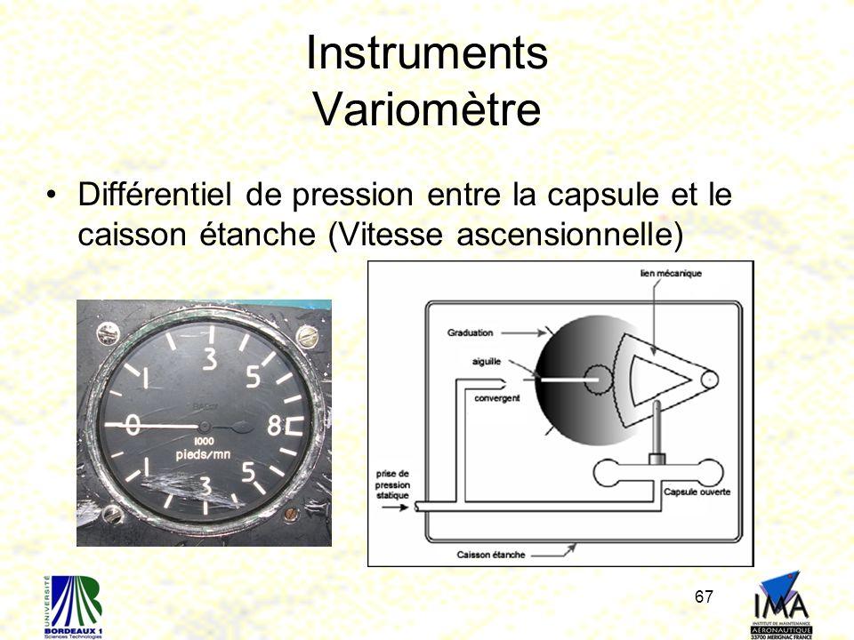 Instruments Variomètre