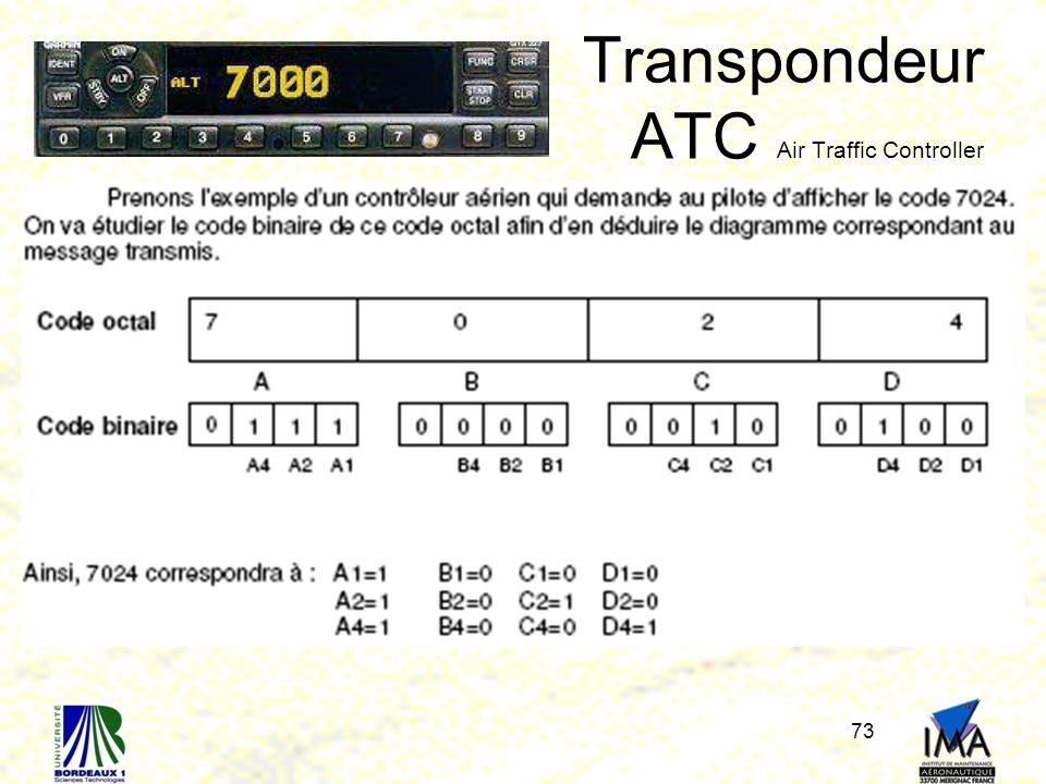 Transpondeur ATC Air Traffic Controller
