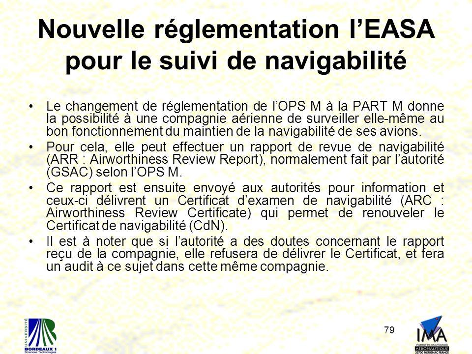 Nouvelle réglementation l'EASA pour le suivi de navigabilité