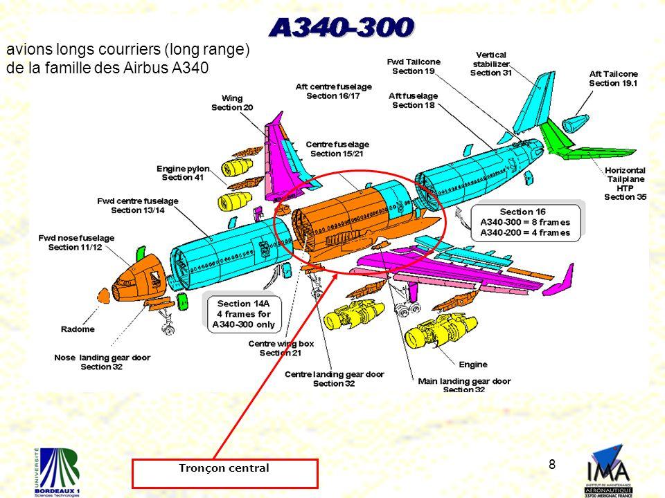 avions longs courriers (long range) de la famille des Airbus A340