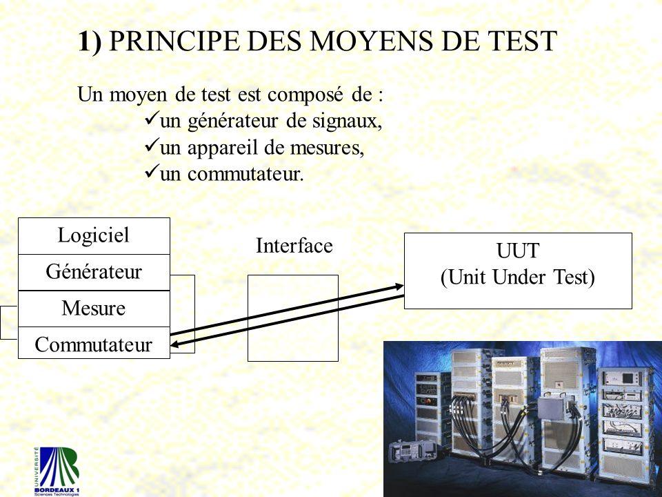 1) PRINCIPE DES MOYENS DE TEST