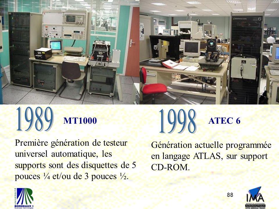 1989 1998. MT1000. ATEC 6.