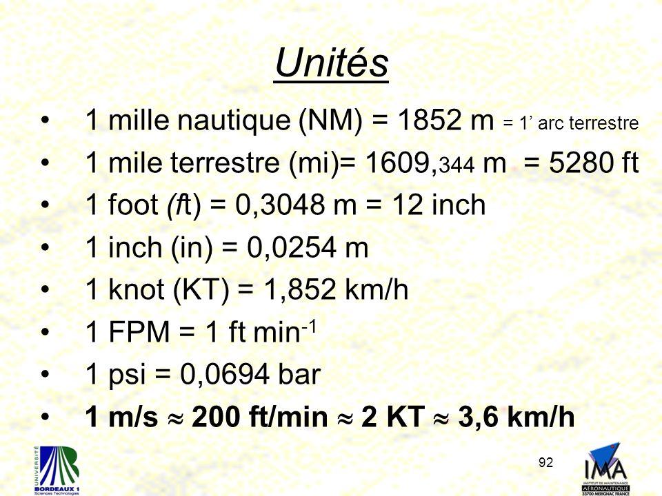 Unités 1 mille nautique (NM) = 1852 m = 1' arc terrestre