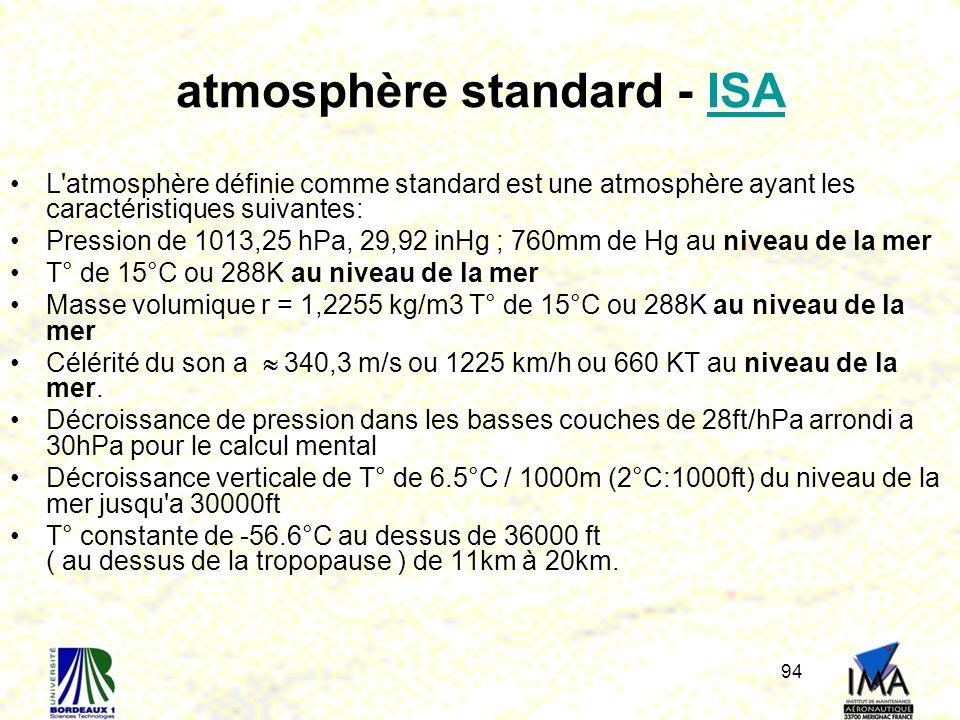 atmosphère standard - ISA