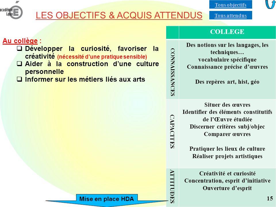 LES OBJECTIFS & ACQUIS ATTENDUS
