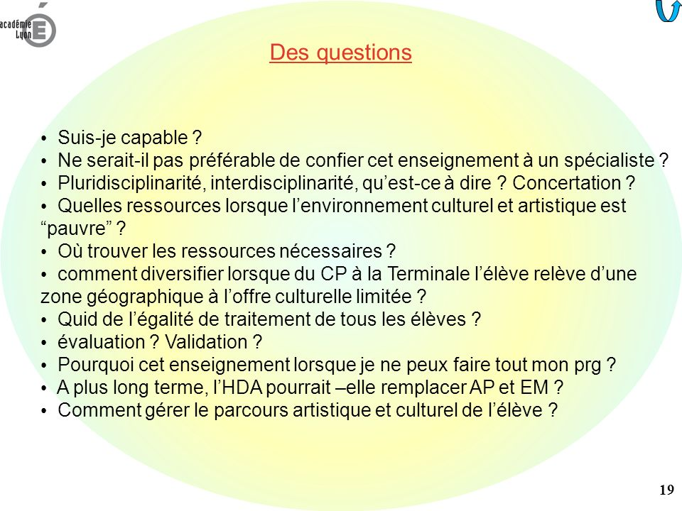 Des questions Suis-je capable