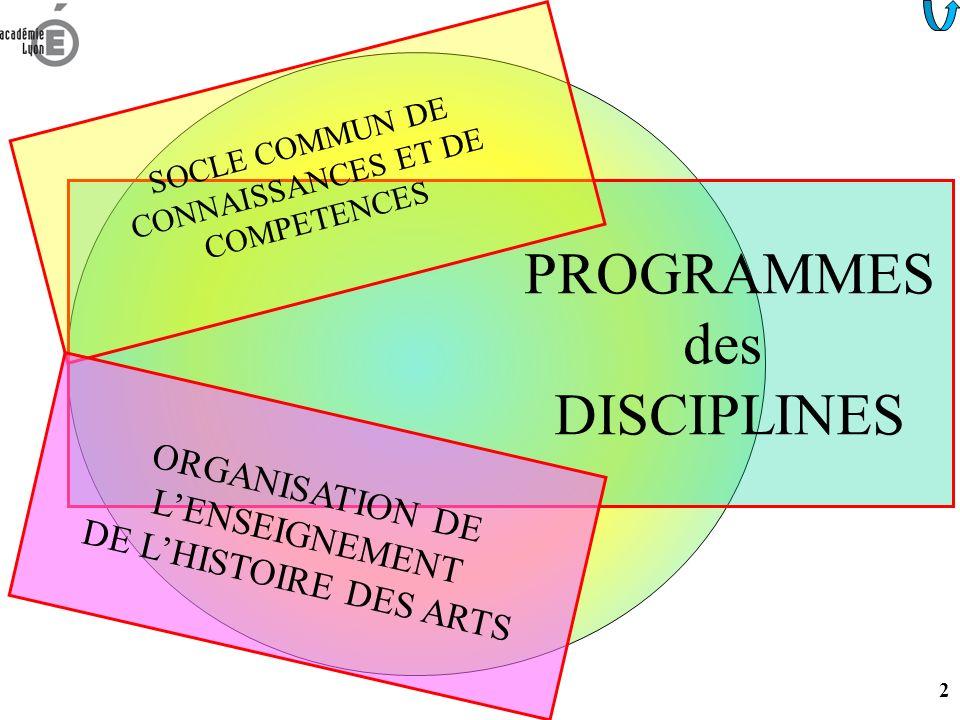 PROGRAMMES des DISCIPLINES ORGANISATION DE L'ENSEIGNEMENT