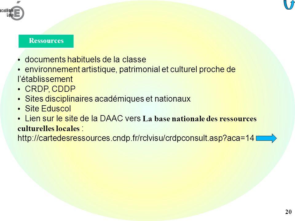 documents habituels de la classe