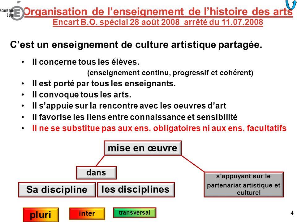 Organisation de l'enseignement de l'histoire des arts