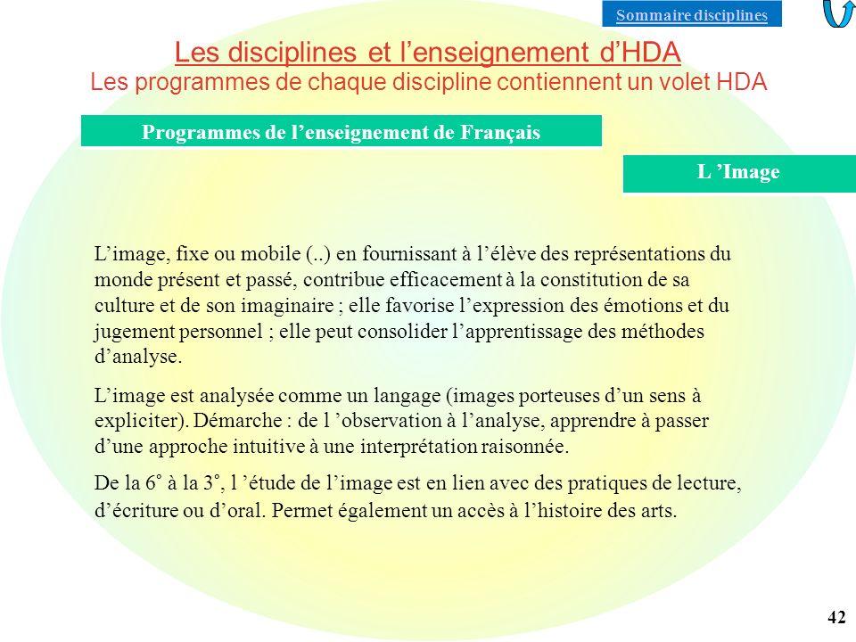 Programmes de l'enseignement de Français