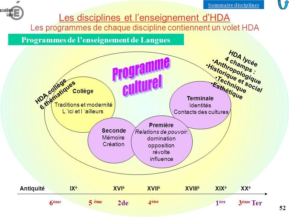 Programmes de l'enseignement de Langues