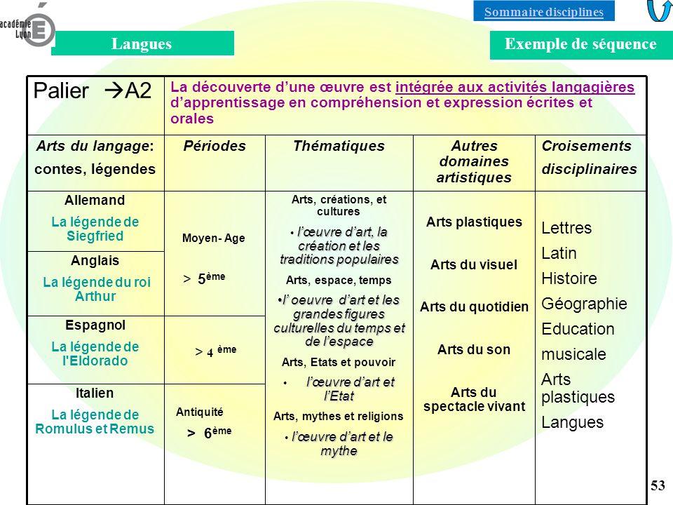 Palier A2 Langues Exemple de séquence Lettres Latin Histoire