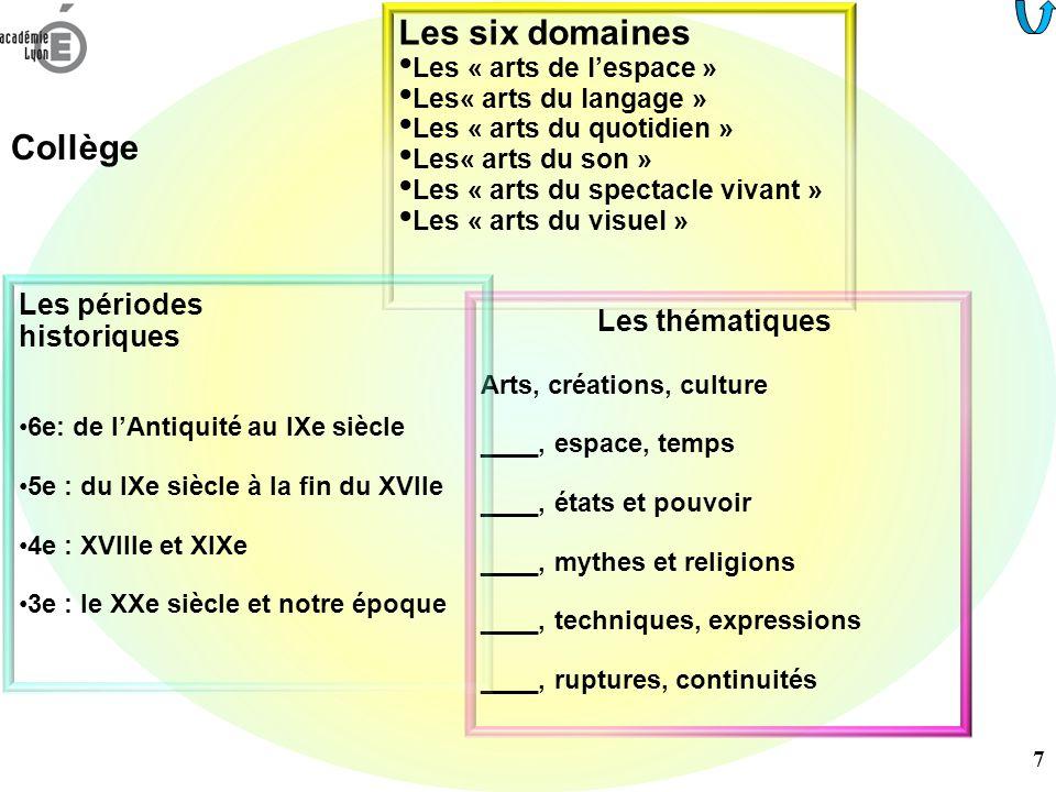 Les six domaines Les « arts de l'espace » Les« arts du langage »
