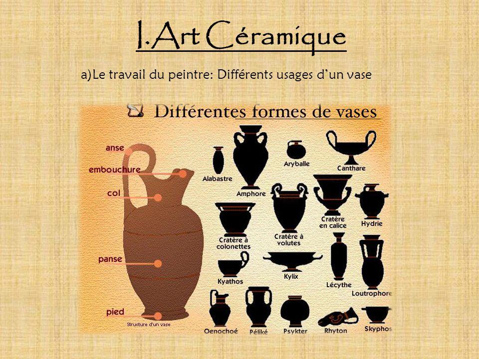 a)Le travail du peintre: Différents usages d'un vase