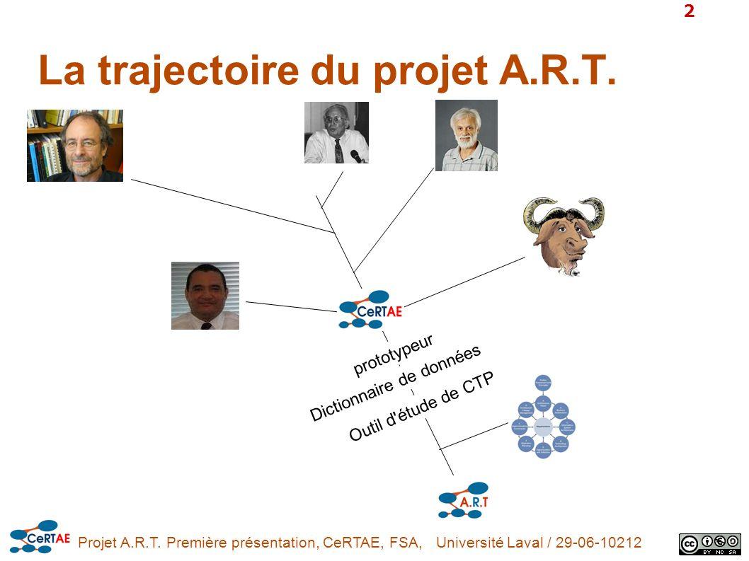 La trajectoire du projet A.R.T.