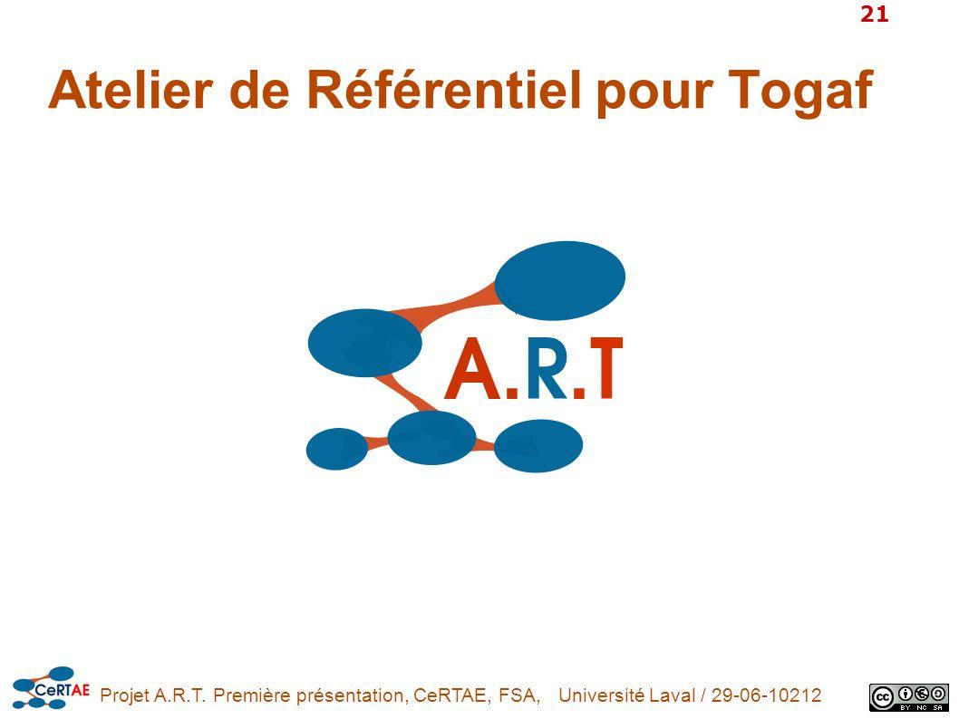 Atelier de Référentiel pour Togaf