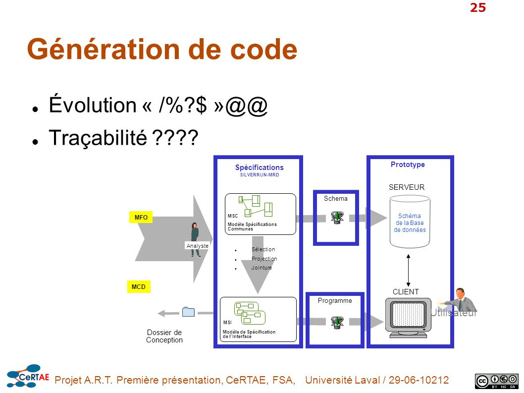 Génération de code Évolution « /% $ »@@ Traçabilité Utilisateur