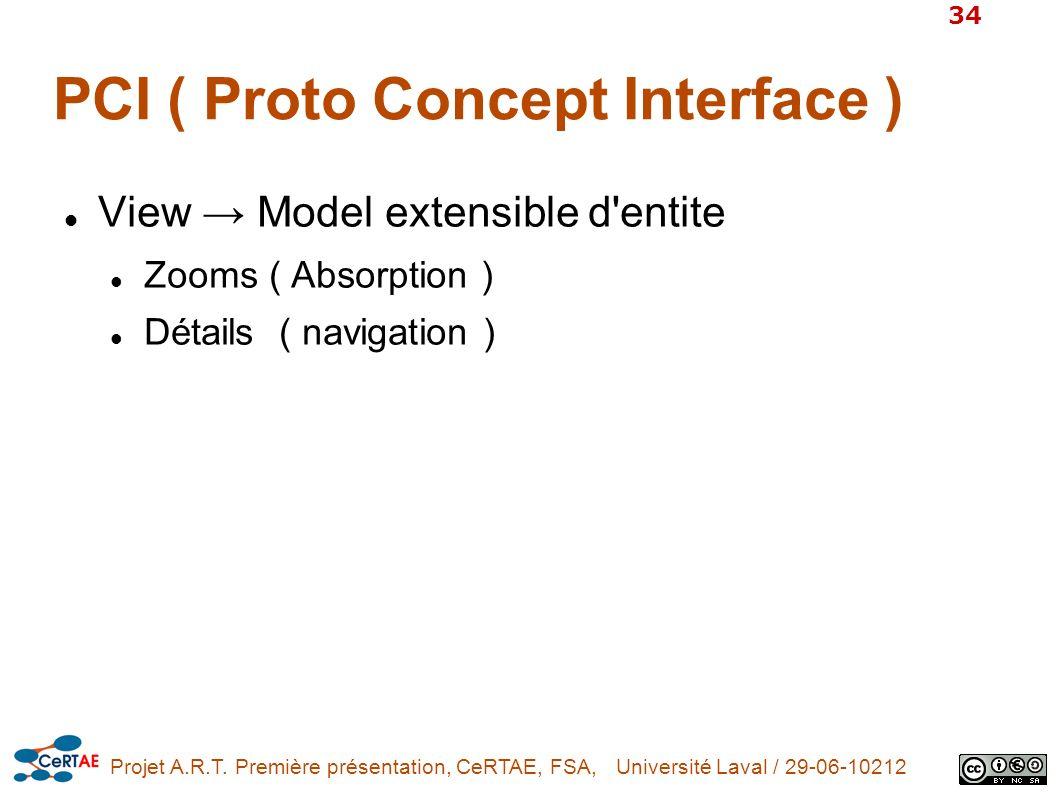 PCI ( Proto Concept Interface )